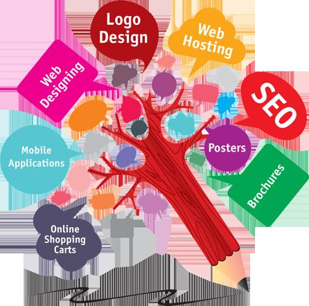 hệ thống nhận diện thương hiệu doanh nghiệp