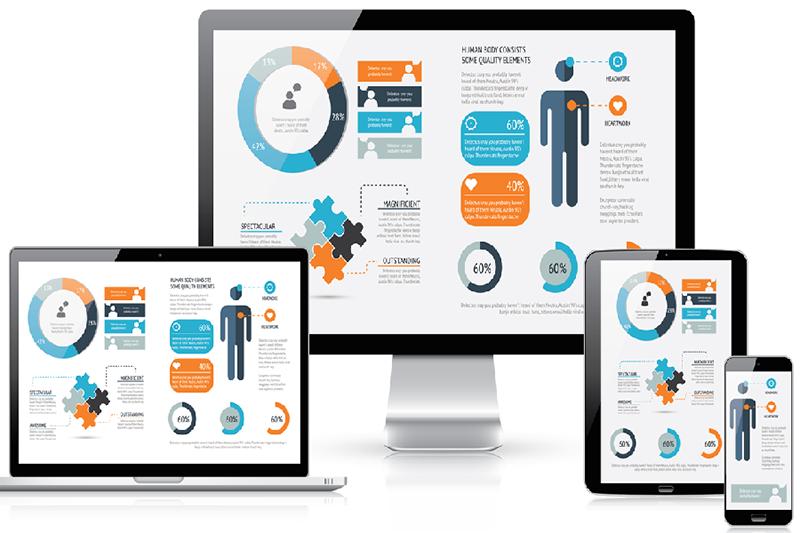 6 xu hướng thiết kế website trong năm 2018